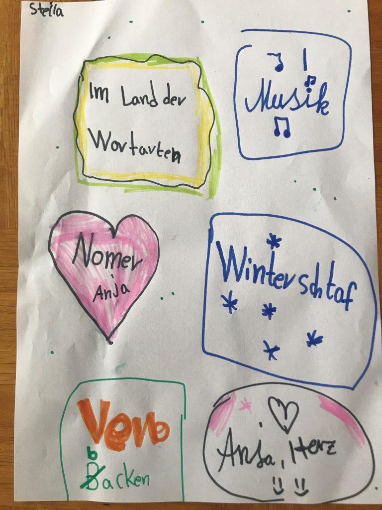 Stella hat auf diesem Bild gezeichnet, welche Wortarten es gibt und wie diese für die junge Caputher Autorin aussieht